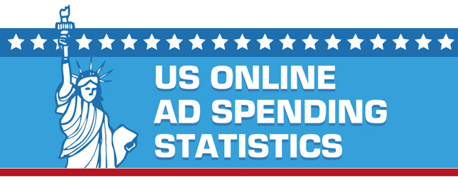 PPC Ad Spend US