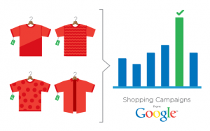 google-shopping-campaign-optimization