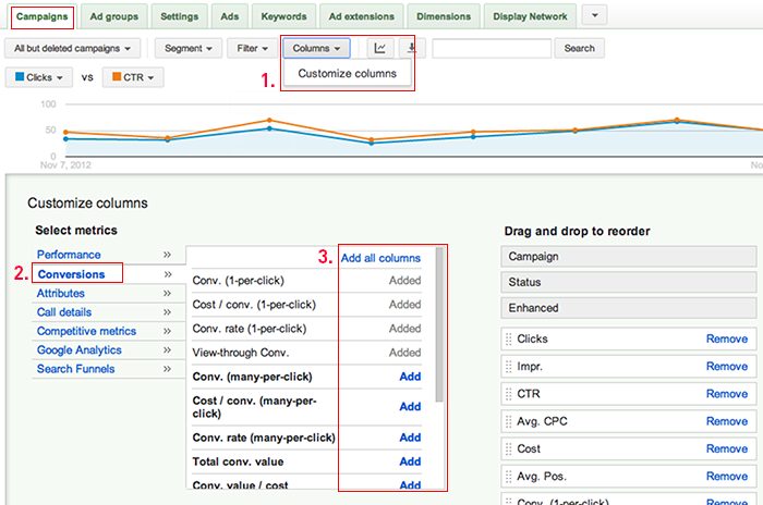 AdWords Conversion Attributes